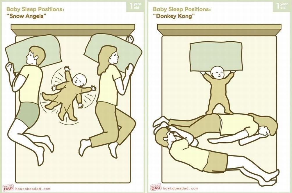 10 Posições dos bebês na cama dos pais